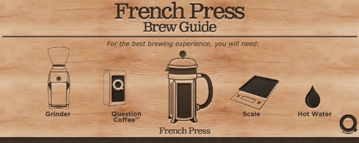 French Press Brew Guide Question Coffee